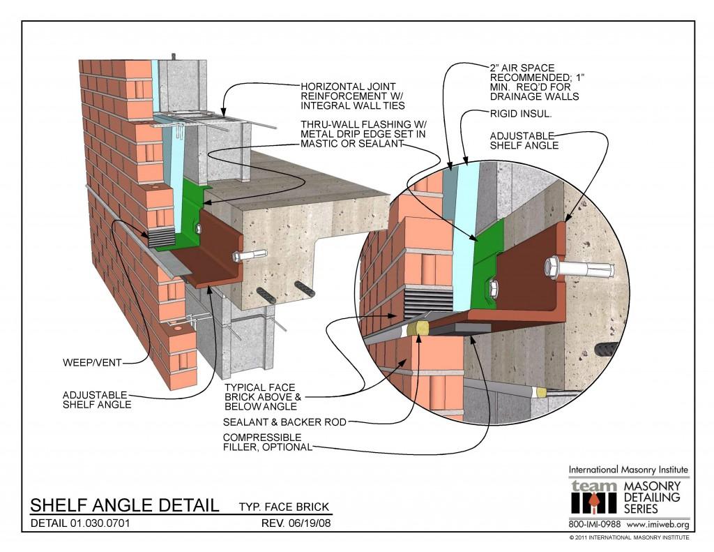 Apprenticeship Interior Design