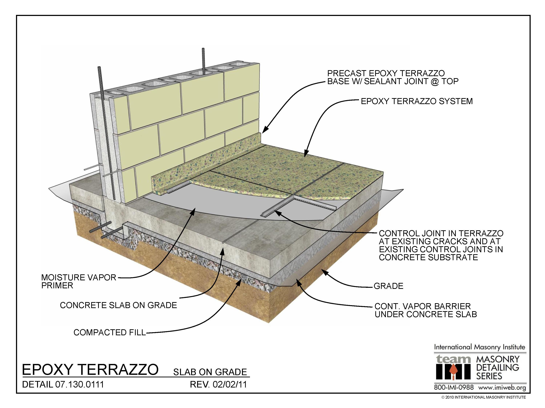 How Build Above Ground Planter Box