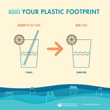 Plastic Straws Your plastic footprint glass with and without a straw | www.imjussayin.com