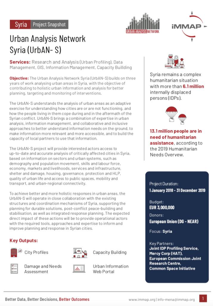 Urban Analysis Network Syria