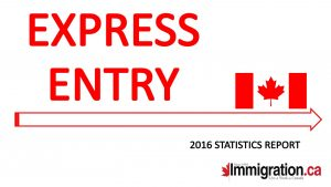 Canada Express Entry: 2016 Year-In-Review