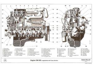 OF 1113 - mesin OM 352