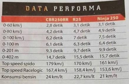 adu-cbr250rr-ninja-r25