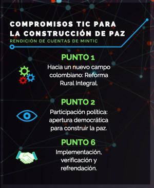 implementación acuerdo de paz Colombia