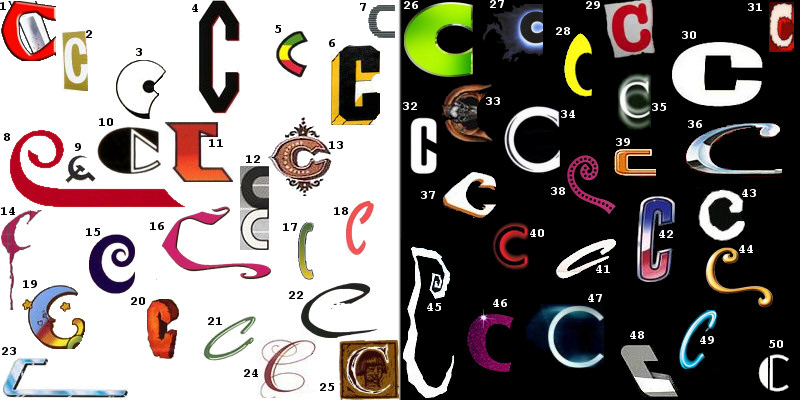 the letter c alphabet