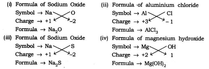 ncert-solutions-for-class-9-science-atoms-and-molecules-4