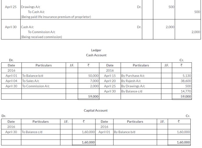 ts-grewal-solutions-class-11-accountancy-chapter-8-journal-ledger-Q36-3