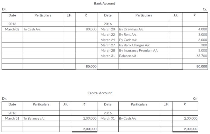 ts-grewal-solutions-class-11-accountancy-chapter-8-journal-ledger-Q37-5