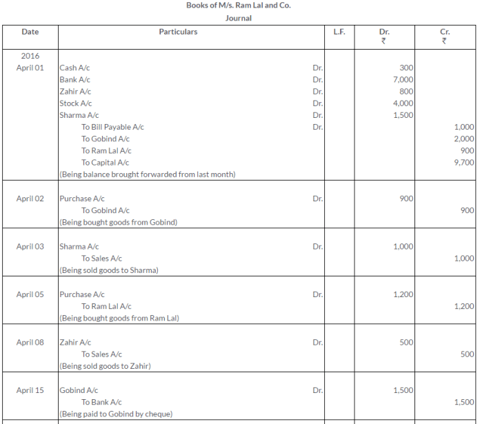 ts-grewal-solutions-class-11-accountancy-chapter-8-journal-ledger-Q38-2