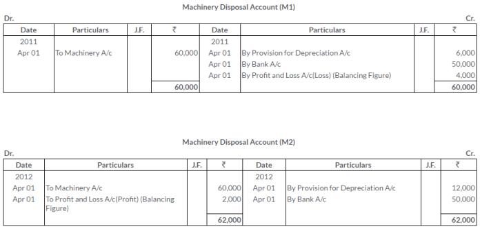 ts-grewal-solutions-class-11-accountancy-chapter-13-depreciation-35-2