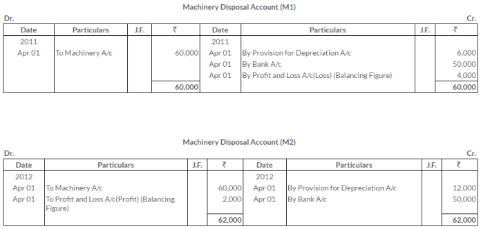 ts-grewal-solutions-class-11-accountancy-chapter-13-depreciation-35-2
