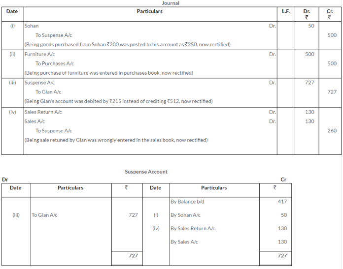 ts-grewal-solutions-class-11-accountancy-chapter-16-rectification-errors-38
