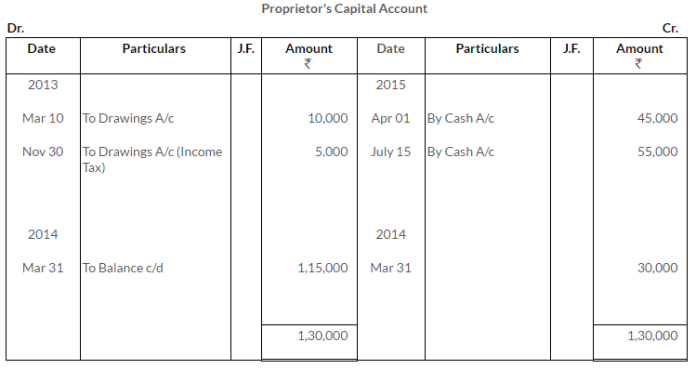 ts-grewal-solutions-class-11-accountancy-chapter-6-accounting-procedures-rules-debit-credit--Q15