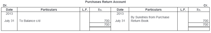 ts-grewal-solutions-class-11-accountancy-chapter-10-special-purpose-books-ii-books-Q28-12