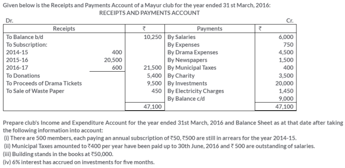 ts-grewal-solutions-class-11-accountancy-chapter-20-financial-statements-of-not-for-profit-organisations-46-1