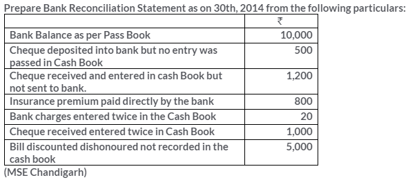 ts-grewal-solutions-class-11-accountancy-chapter-11-bank-reconciliation-statement-14-1