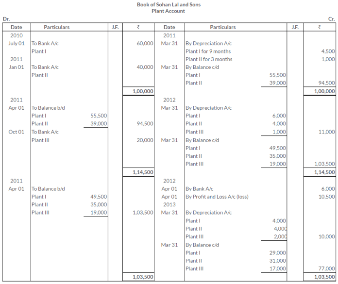 ts-grewal-solutions-class-11-accountancy-chapter-13-depreciation-7