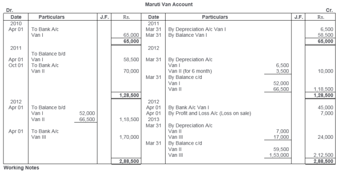 ts-grewal-solutions-class-11-accountancy-chapter-13-depreciation-8