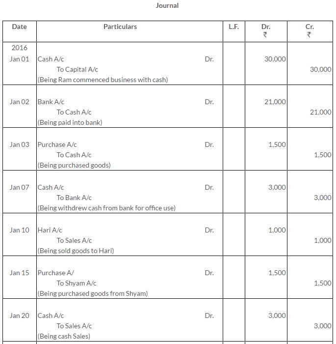 ts-grewal-solutions-class-11-accountancy-chapter-8-journal-ledger-Q3-2