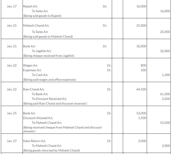 ts-grewal-solutions-class-11-accountancy-chapter-8-journal-ledger-Q7-4