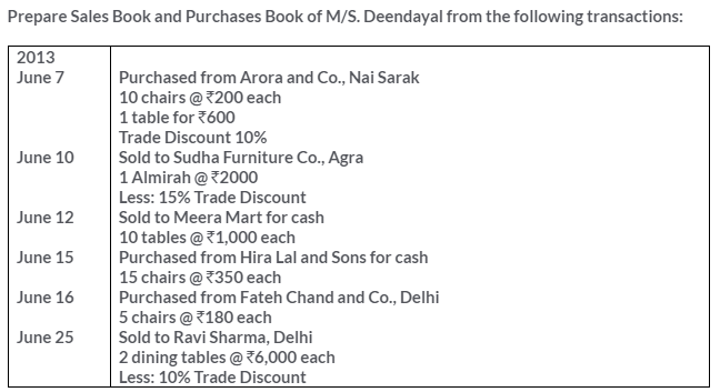 ts-grewal-solutions-class-11-accountancy-chapter-10-special-purpose-books-ii-books-Q11-1