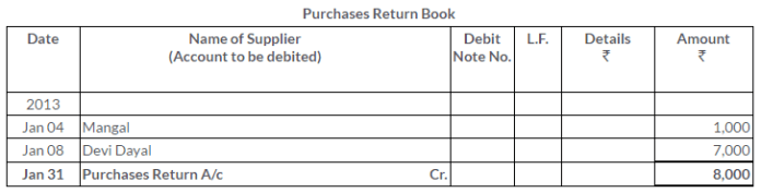 ts-grewal-solutions-class-11-accountancy-chapter-10-special-purpose-books-ii-books-Q21-3