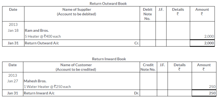 ts-grewal-solutions-class-11-accountancy-chapter-10-special-purpose-books-ii-books-Q23-3