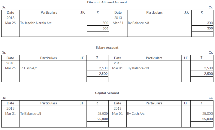 ts-grewal-solutions-class-11-accountancy-chapter-10-special-purpose-books-ii-books-Q26-7