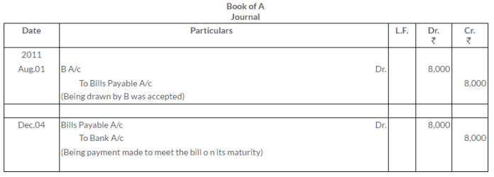 ts-grewal-solutions-class-11-accountancy-chapter-15-accounting-bills-exchange-8