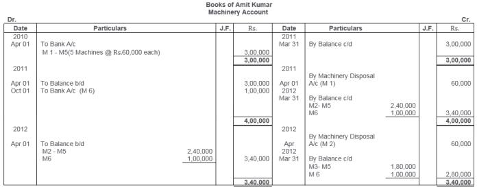 ts-grewal-solutions-class-11-accountancy-chapter-13-depreciation-35