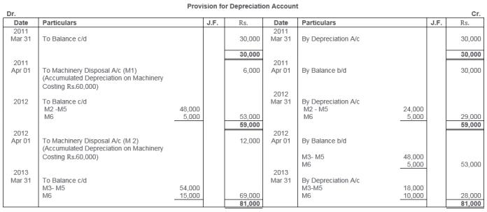 ts-grewal-solutions-class-11-accountancy-chapter-13-depreciation-35-1