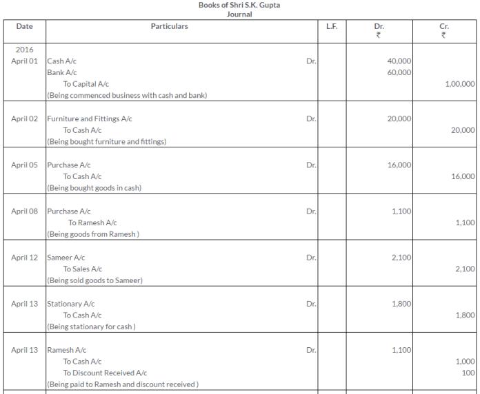 ts-grewal-solutions-class-11-accountancy-chapter-8-journal-ledger-Q41-2