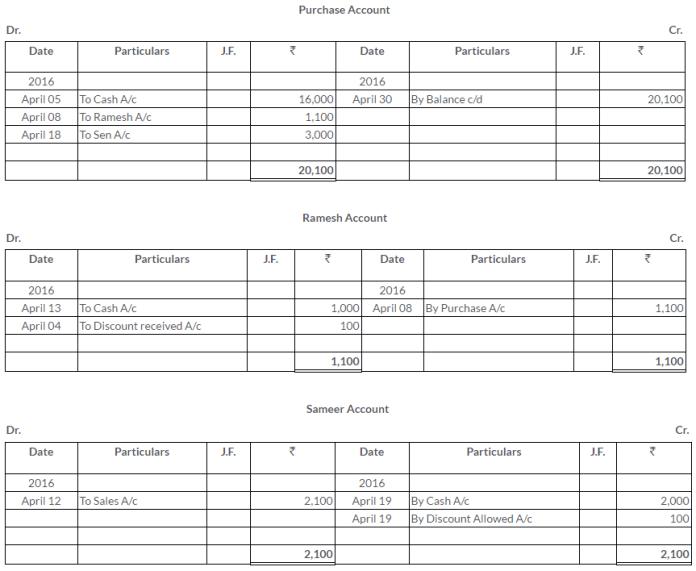 ts-grewal-solutions-class-11-accountancy-chapter-8-journal-ledger-Q41-5