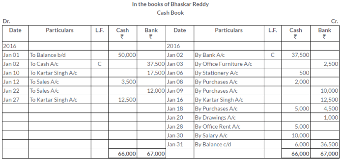 ts-grewal-solutions-class-11-accountancy-chapter-9-special-purpose-books-i-cash-book-Q21-2
