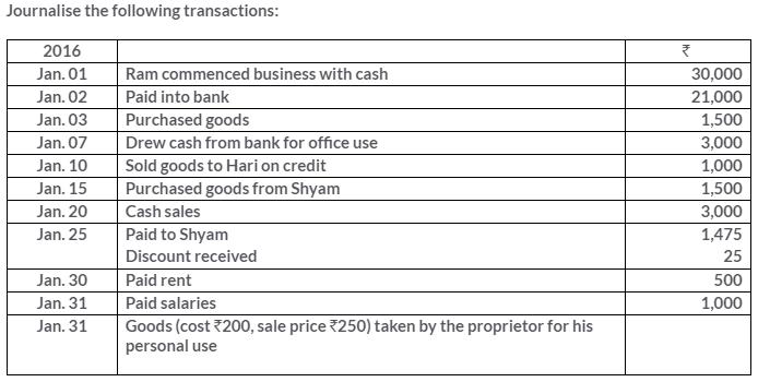 ts-grewal-solutions-class-11-accountancy-chapter-8-journal-ledger-Q3-1