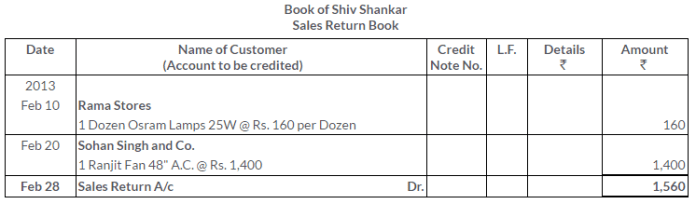 ts-grewal-solutions-class-11-accountancy-chapter-10-special-purpose-books-ii-books-Q14-2