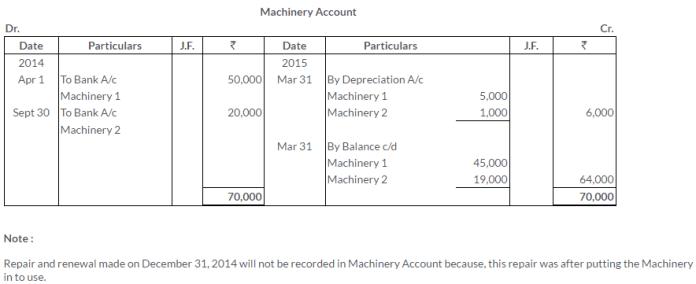 ts-grewal-solutions-class-11-accountancy-chapter-13-depreciation-4