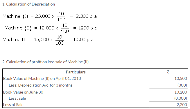 ts-grewal-solutions-class-11-accountancy-chapter-13-depreciation-10-3