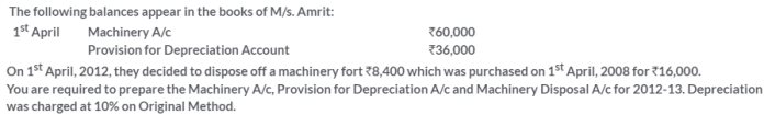 ts-grewal-solutions-class-11-accountancy-chapter-13-depreciation-32-1