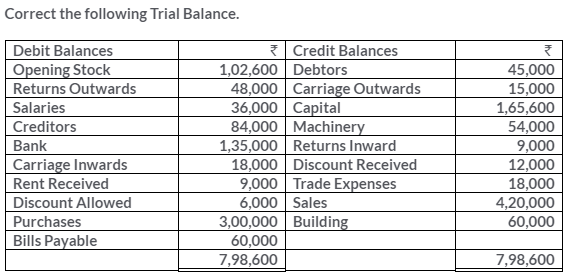 ts-grewal-solutions-class-11-accountancy-bank-reconciliation-statement-9-1