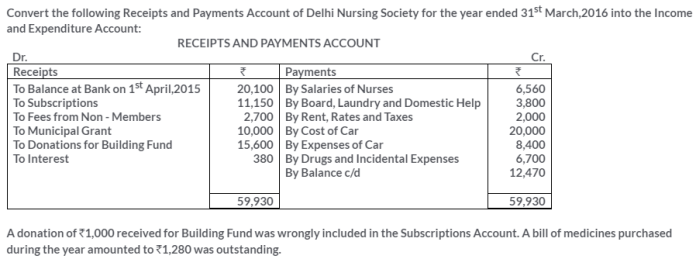 ts-grewal-solutions-class-11-accountancy-chapter-20-financial-statements-of-not-for-profit-organisations-34-1