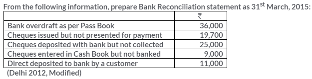 ts-grewal-solutions-class-11-accountancy-chapter-11-bank-reconciliation-statement-24-1