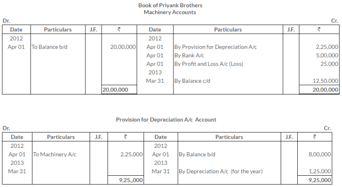 ts-grewal-solutions-class-11-accountancy-chapter-13-depreciation-13-2