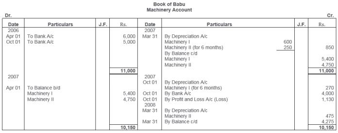 ts-grewal-solutions-class-11-accountancy-chapter-13-depreciation-18