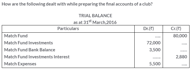 ts-grewal-solutions-class-11-accountancy-chapter-20-financial-statements-of-not-for-profit-organisations-4-1