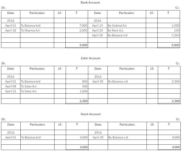 ts-grewal-solutions-class-11-accountancy-chapter-8-journal-ledger-Q38-4