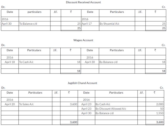 ts-grewal-solutions-class-11-accountancy-chapter-8-journal-ledger-Q42-8