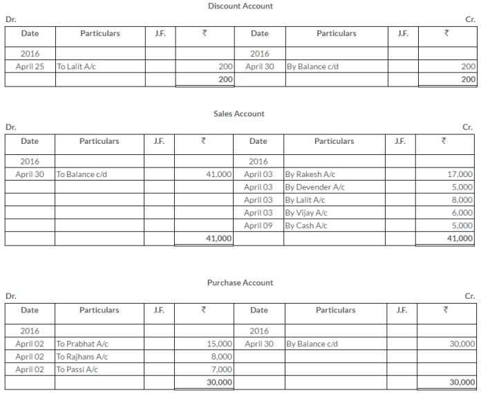 ts-grewal-solutions-class-11-accountancy-chapter-8-journal-ledger-Q39-10