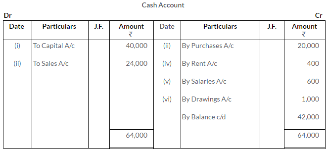 ts-grewal-solutions-class-11-accountancy-chapter-6-accounting-procedures-rules-debit-credit--Q9