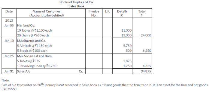 ts-grewal-solutions-class-11-accountancy-chapter-10-special-purpose-books-ii-books-Q6-2